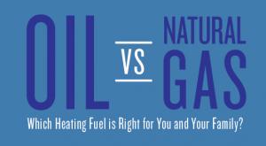 Oil vs Gas Heat graphic